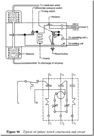 Oil Failure Control Wiring Diagram  Somurich