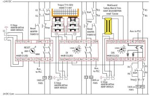 Interlock Architectures – Pt 4: Category 3  Control Reliable