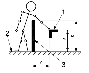 ISO 13857 2008, Figure 2 - Safety Distance for reaching over a protective structure