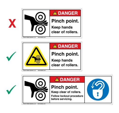 Example of a complete wordless ISO product safety label.