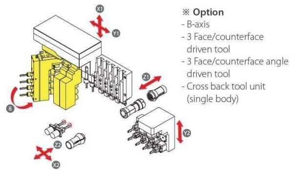 Hanwha XD26II V tool layout