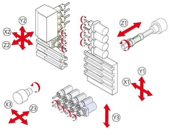 Hanhwa xdi20 tool layout