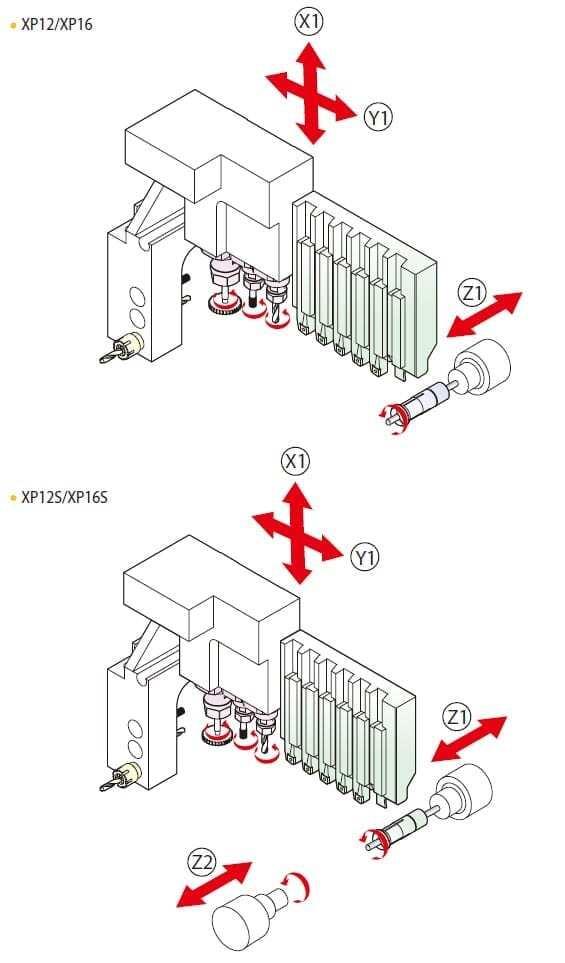 Hanwha xp16 tool layout - Machinery Source