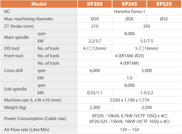 XP20 26 32S squashed - Machinery Source