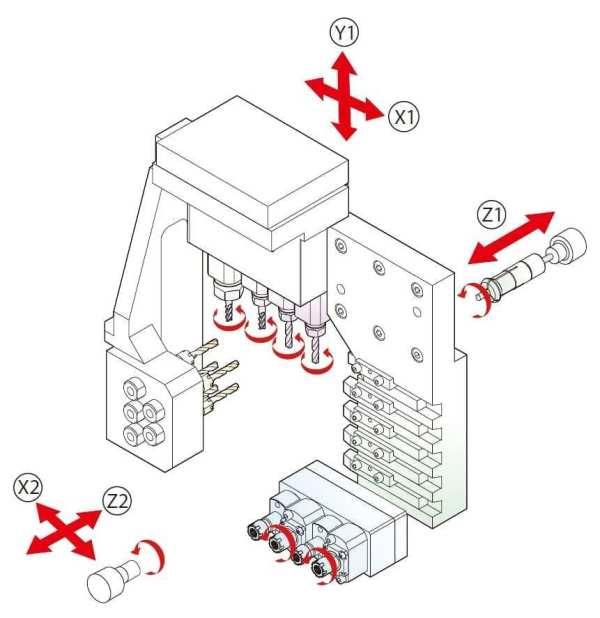 Hanwha xd16II tool layout