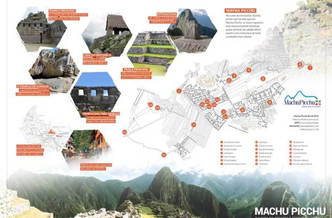 Mapa de Machu Picchu