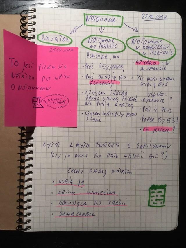 Notowanie, notatka o notowaniu