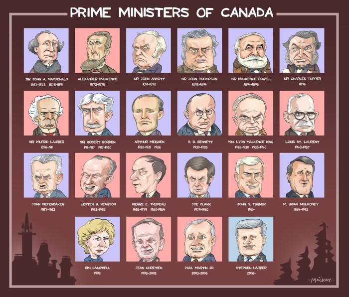 Colour caricatures by Graeme MacKay (Hamilton, Ontario, Canada).  Canada, Canadian, politics, Prime Minister, PM, politics, Ottawa, Liberal, Conservative, Progressive Conservative