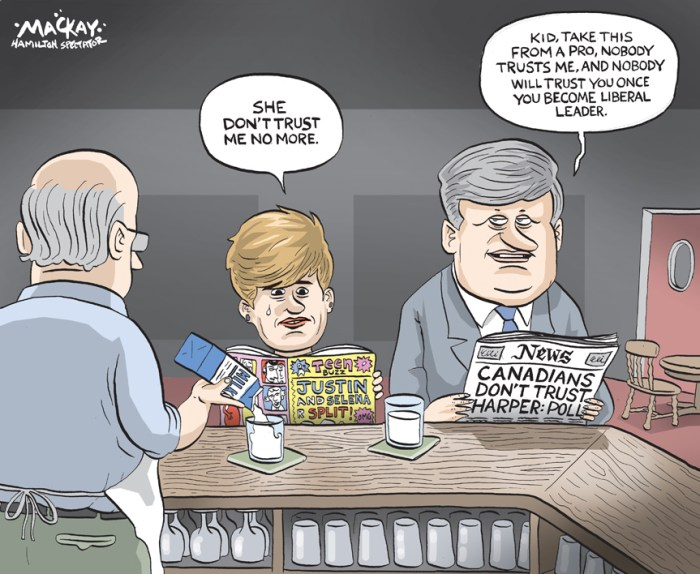 By Graeme MacKay, The Hamilton Spectator, Tuesday November 13, 2012 Some Light Reading Canadians are slowly losing trust in Parliament and political parties,Êand share some of the toughest views in the American hemisphereÊabout their national leader, according to a new 26-country survey. The survey by The Environics Institute, part of an investigation intoÊpolitical attitudes in 26 countries in the Americas, found thatÊCanadians have been shedding some of their optimistic and positiveÊviews on politics and government The survey found only 16 per cent of Canadians place Òa lot of trustÓÊin their Prime Minister, putting Stephen Harper near the bottomÊamong all leaders in the Americas. ÒIn an international context, Harper has a lower level of trust thanÊalmost every other national leader in the hemisphere,Ó Mr. NeumanÊsaid. The levels of trust are also low for the Canadian Parliament (17 perÊcent), political parties (10 per cent) and mass media (6 per cent). TheÊfindings come after Canada lived under a series of minorityÊgovernments from 2004 to 2011, fuelling a sense of growing partisanÊbickering in Ottawa.Ê(Source: Globe & Mail)Êhttp://www.theglobeandmail.com/news/politics/harper-among-least-trusted-leaders-poll-shows/article5187774/ Meanwhile, less than two years after lovelorn fans were first forcedÊto accept that young pop superstars Justin Bieber and Selena GomezÊwere a romantic couple, their followers are reeling at news the pairÊare no more. After weeks of rumours the couple was on the outs, E! NewsÊreported Friday that the teen pop stars broke up in recent days. TheÊAssociated Press confirmed the split on Saturday, citing anÊanonymous source not officially authorized to speak about theÊcouple's relationship status.(Source: CTV News) http://www.ctvnews.ca/entertainment/justin-bieber-and-selena-gomez-have-split-reports-1.1032730#ixzz2C7420f8p Canada, poll, trust, Stephen Harper, newspaper, tenet, bar, tavern, milk, Justin Bieber, Selena Gomez, Justin Tr