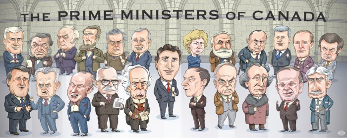Illustration by Graeme MacKay. Prime Ministers of Canada, from top left to right: John Turner, Sir Charles Tupper, Sir John Abbott, Alexander Mackenzie, Sir John Thompson, Paul Martin Jr., Kim Campbell, Sir Mackenzie Bowell, R.B. Bennett, Stephen Harper, Arthur Meighen, Joe Clark; Lower row L-R: Brian Mulroney, John Diefenbaker, Lester Pearson, Louis St. Laurent, Sir Wilfrid Laurier, Justin Trudeau, Pierre Trudeau, William Lyon Mackenzie King, Sir John A. Macdonald, Jean Chretien, Sir Robert Borden