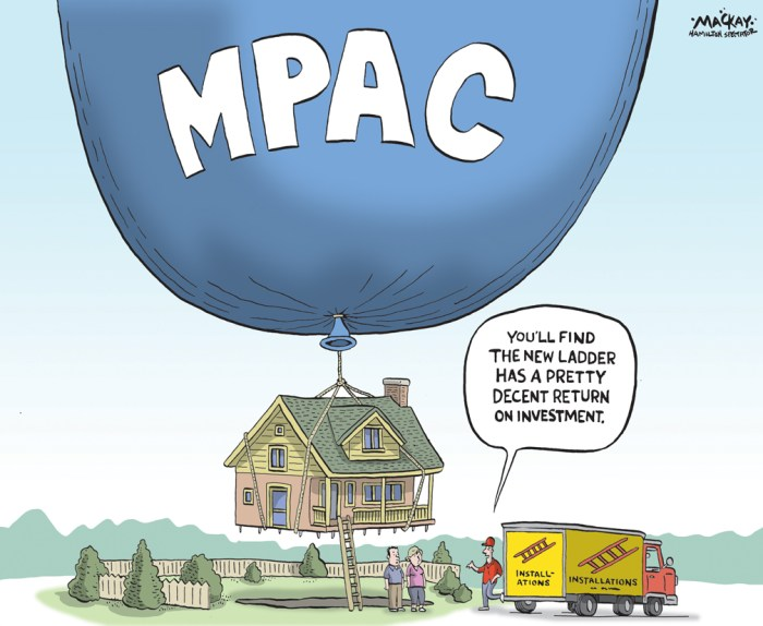 """Editorial Cartoon by Graeme MacKay, The Hamilton Spectator Ð Wednesday July 13, 2016 Hamilton property values spike in latest MPAC assessment Average residential property values in Hamilton have spiked 27 per cent since 2012, leaving homeowners to wonder if tax hikes will follow. The Municipal Property Assessment Corporation reassesses the value of all properties in Ontario every four years. Cities use that data to figure out how much you pay in taxes. While Hamilton's assessed property values have jumped, the city didn't even make the Top 5 list for biggest municipal increases. The poster-child for overinflated home prices, Toronto, saw an average increase of 30 per cent, as did Oakville and Burlington. Richmond Hill and Markham topped the greater GTA with average increases of 47 and 45 per cent, respectively. A hot housing market is largely responsible for the dramatic boost, said Greg Baxter, director of valuation and customer relations for the non-profit assessment corporation. """"There are always pockets in every community where the market behaves differently,"""" he said. """"But in the GTA, and extending all the way to Hamilton, in general real estate values are increasing substantially."""" It's the kind of news that worries local taxpayers waiting for MPAC notices that started going out July 4 in Hamilton. It makes city officials nervous, too Ñ mostly because they're braced for phone calls from residents asking if their taxes will go up 27 per cent. The answer is no Ñ and in fact, a property value increase doesn't even guarantee your taxes will go up, either. The city has a dedicated page on hamilton.ca to answer resident questions on property reassessment. (Continued: Hamilton Spectator)Êhttp://www.thespec.com/news-story/6762889-hamilton-property-values-spike-in-latest-mpac-assessment/ Ontario, housing, home, ownership, tax, taxation, MPAC, property, assessment, municipal"""