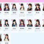 AKB48,53rdシングル,世界選抜メンバー,顔写真付き一覧