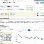 日本の銀行に貯金するよりは1700倍もマシな投信
