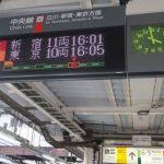 渋谷まで大回りして400円ちょっとで鉄道旅