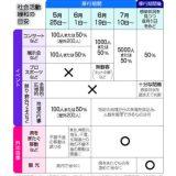 2020.5.25 新型コロナウイルス感染症に関する安倍内閣総理大臣 記者会見 抜粋