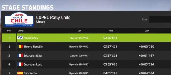 WRC 8 #4 win in quick play Chilli Lircay Toyota Yaris トヨタ ヤリスで4勝目 チリ