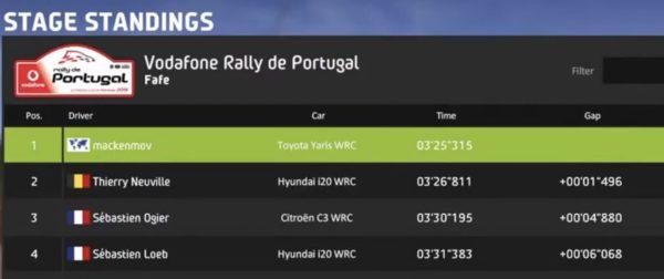 WRC 8 Toyota Yaris #8 Win in Quick play in Portugal Fafe ポルトガル