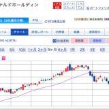 【株式投資】トレンドと売り買いパターン例