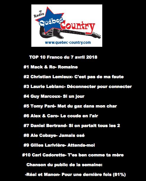 Mack et Ro et Romaine, en première position du Palmarès Radio Québec Country - 14 avril 2018