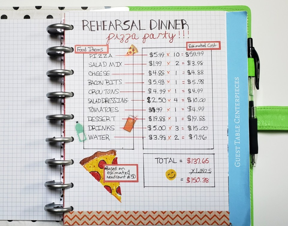 rehearsal dinner catering budget