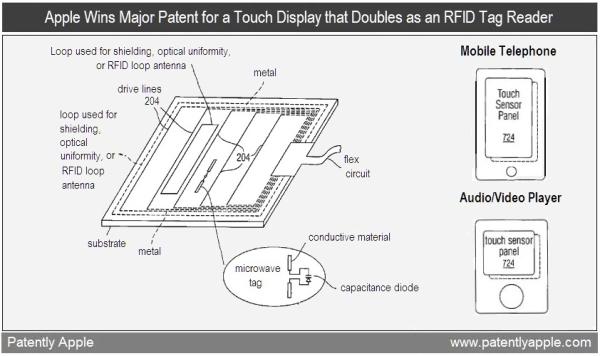 Patente de RFID inserido em touchscreen