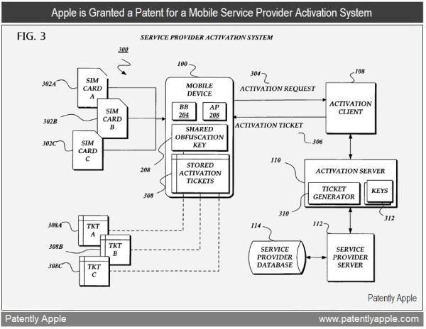 Patente de ativação pelo ar
