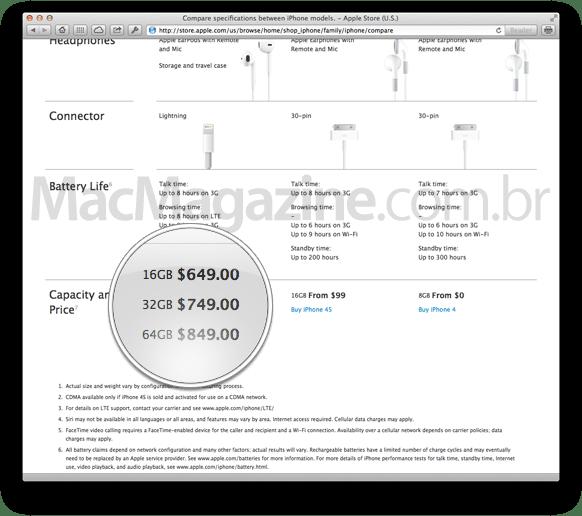 Preços de iPhones 5 desbloqueados