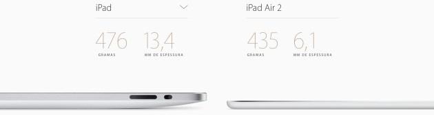 Comparativo de iPads