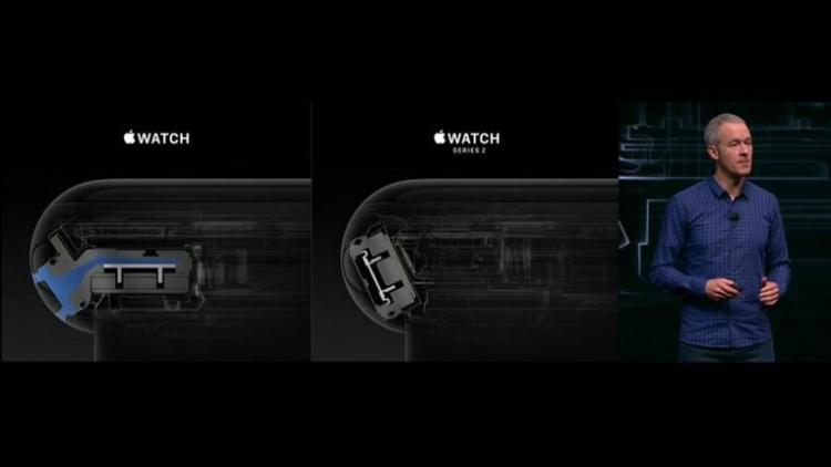Apple Watch alto-falantes