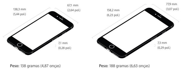 Comparativo de pesos - iPhones 7 e 7 Plus