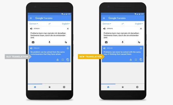 Aprimoramentos no Google Tradutor