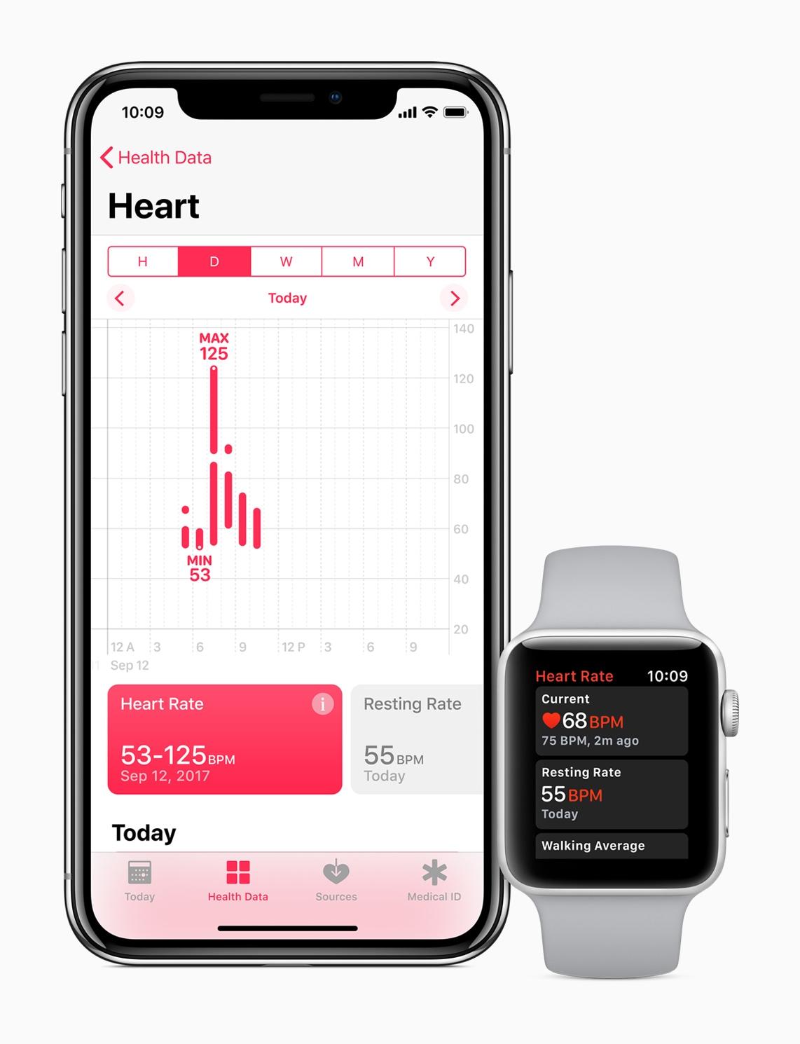 Medição de batimentos cardíacos com o Apple Watch Series 3 e iPhone X