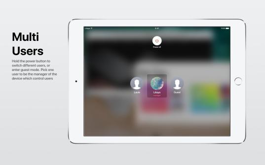 Conceito iOS iPad usuarios
