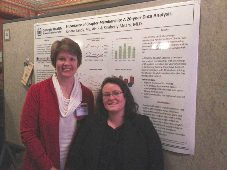 Importance of Chapter Membership: A 20-year Data Analysis poster