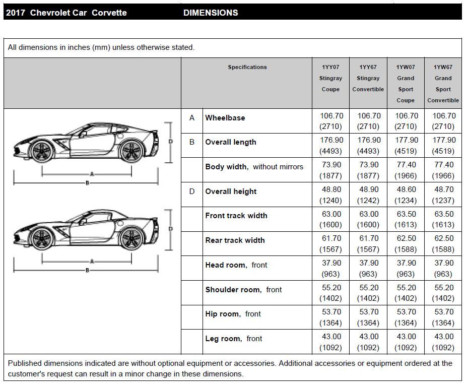 2017 Corvette Dimensions