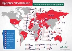 Opfer von Aktion Roter Oktober (Rocra), Grafik von Kaspersky Lab