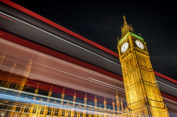 Things To Do In England and Things To Do In London