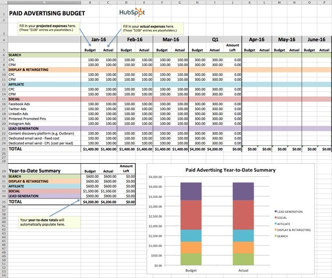 Paid advertising budget spreadsheet template