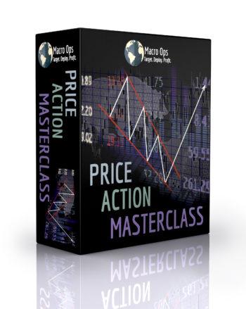 Global Macro Technical Analysis Course