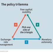 China's Mundell-Fleming Trilemma