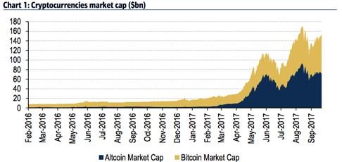 bitcoin worthless