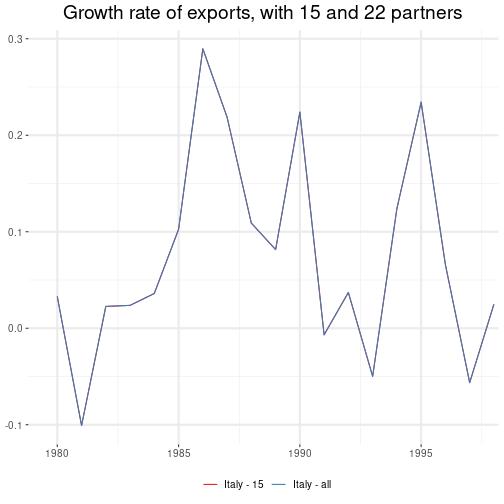 plot of chunk unnamed-chunk-29