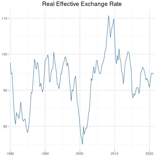 plot of chunk unnamed-chunk-16