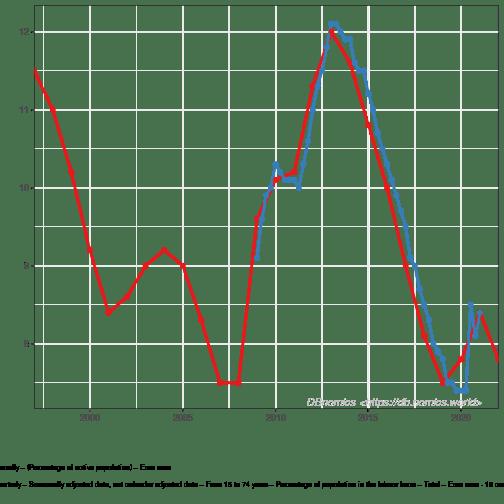 plot of chunk unnamed-chunk-13