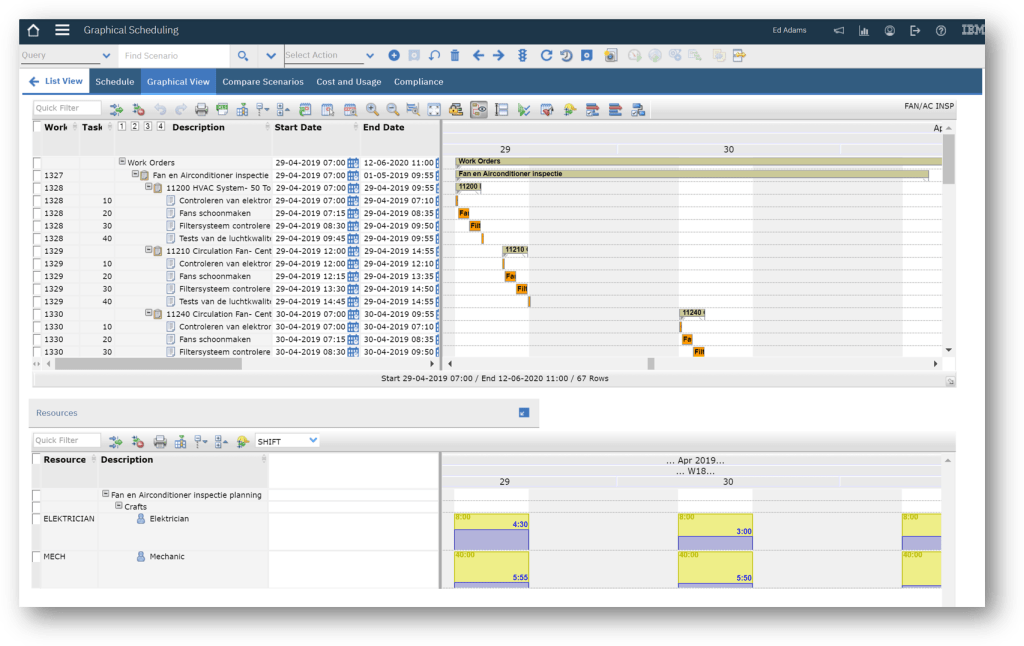 Ibm maximo scheduler