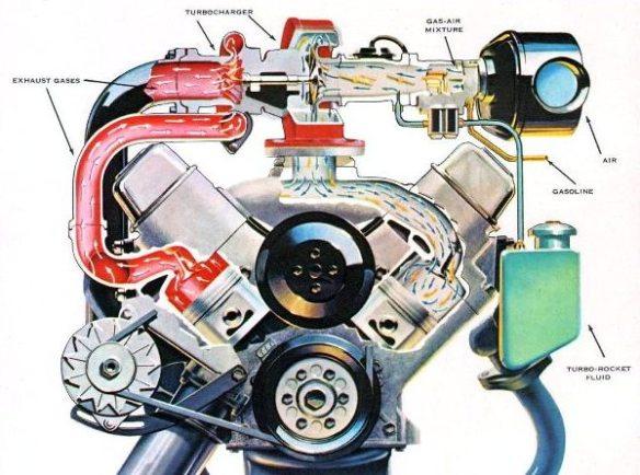 1962 Oldsmobile Jetfire Cutaway