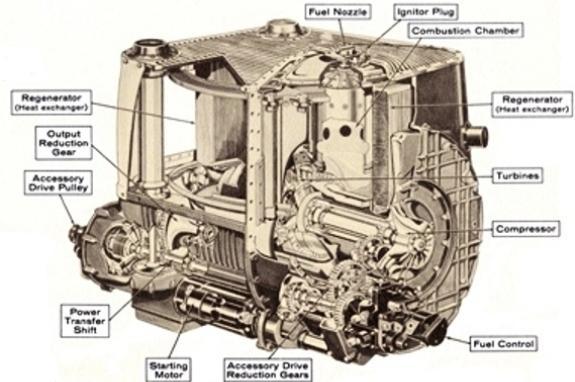 gm-t-309-gas-turbine-engine