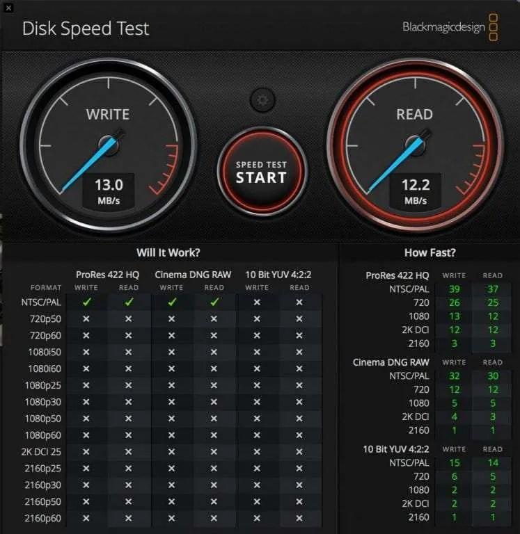 iDsonix 4 Port USB HUB REVIEW