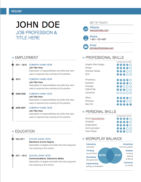 Modern Day Resume Tips. resume templates cv template design cover ...