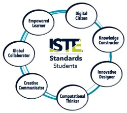ISTE Standards Students